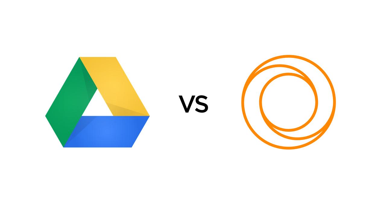 google drive vs loop for vox